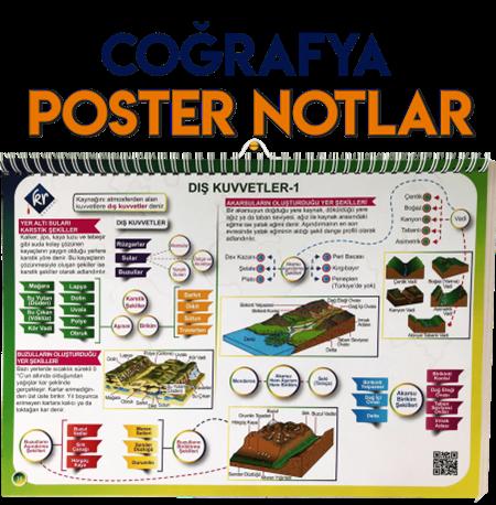 KR AkademiTYT Coğrafya Poster Notlar