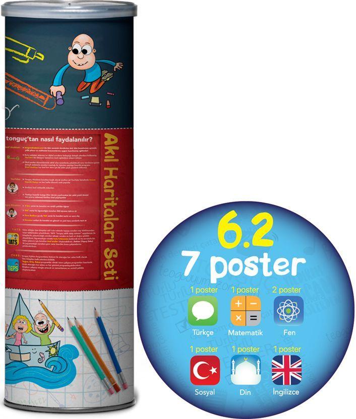 Tonguç Akademi 6. Sınıf 2. Dönem Tüm Dersler Akıl Haritaları Seti