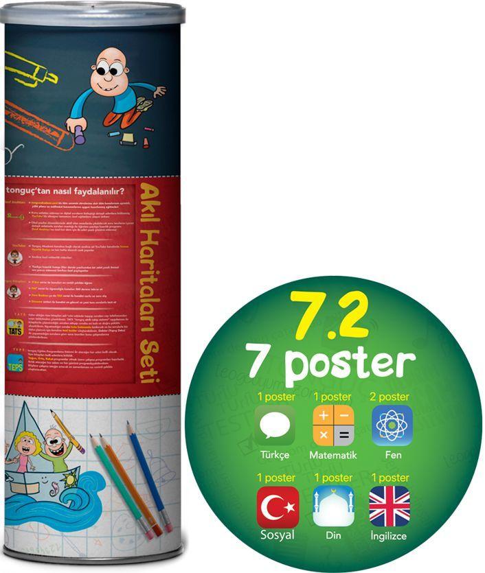 Tonguç Akademi 7. Sınıf 2. Dönem Tüm Dersler Akıl Haritaları Seti