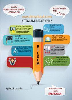 2. ve 3. Sınıflar İçin Bilsem Sınavlarına Hazırlık Online Deneme