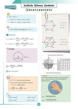 Akca Yayınları AYT Trigonometri Konu Anlatımlı Soru Bankası