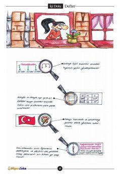 Hiper Zeka Yayınları TYT Fizik İçi Dolu Defter