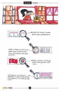 Hiper Zeka Yayınları AYT Coğrafya İçi Dolu Defter
