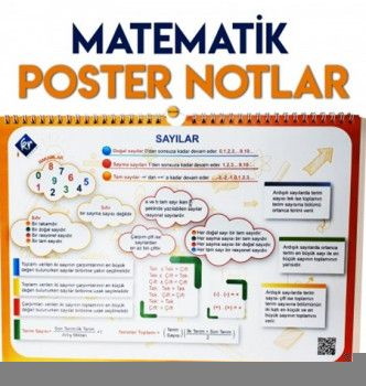 KR AkademiTYT Matematik Poster Notlar