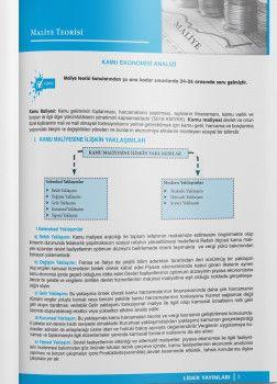 Lider Yayınları 2019 KPSS A Grubu Maliye Ünite Testli Konu Anlatımı