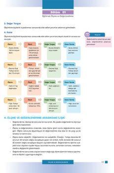 Puan Akademi 2017 KPSS Eğitim Bilimleri Konu Anlatımlı Modüler Set