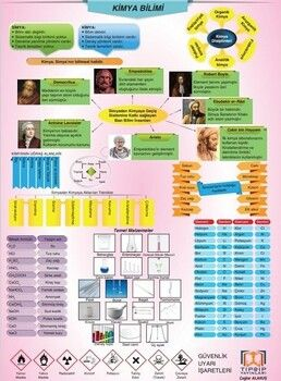 Tıpatıp Yayınları TYT Kimya Poster Notları