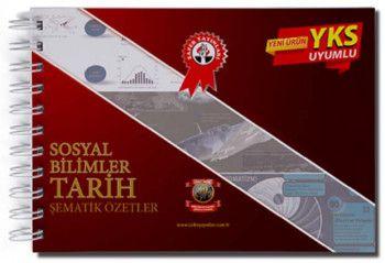 Zafer Yayınları Sosyal Bilimler Tarih Şematik Özetler